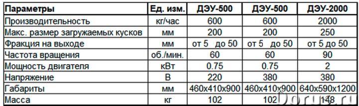 Угольные дробилки дэу - Промышленное оборудование - Угольная дробилка предназначена для получения фр..., фото 6
