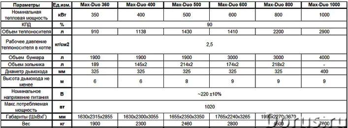 Автоматические котлы Vulkan Max-Duo 350-800 кВт - Промышленное оборудование - Промышленные автоматич..., фото 6