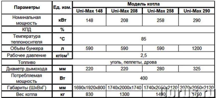 Автоматические котлы Optimum Uni-Max 148-298 кВт - Промышленное оборудование - Пеллетно-угольные про..., фото 2
