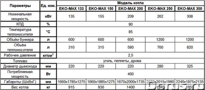 Автоматические котлы EKO-MAX 135-308 кВт - Промышленное оборудование - Универсальные промышленные ав..., фото 4
