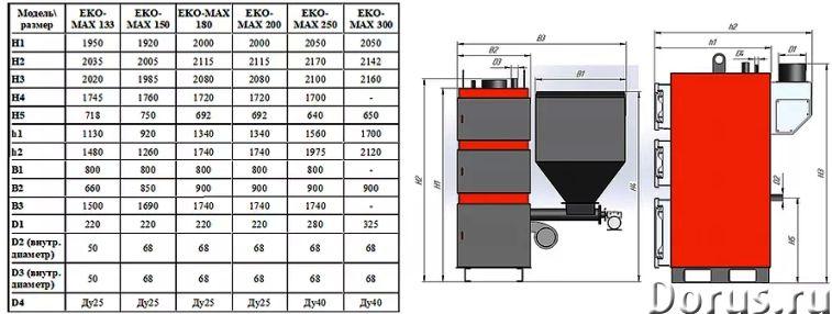 Автоматические котлы EKO-MAX 135-308 кВт - Промышленное оборудование - Универсальные промышленные ав..., фото 5