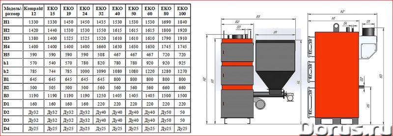 Автоматические котлы Eko 15-100 кВт - Промышленное оборудование - Универсальный автоматический котел..., фото 9